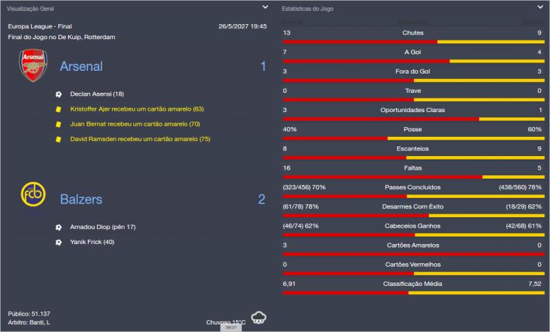 Arsenal x Balzers_ Campo Dividido.png